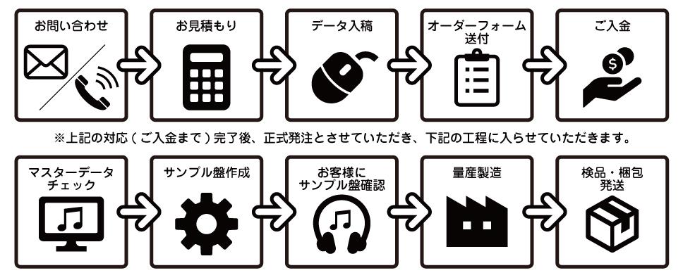 REC_sozai0804workflow